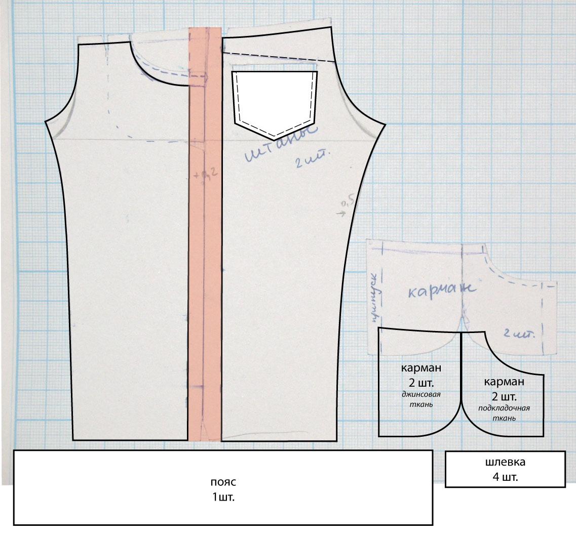 образы-символы в романе белые одежды